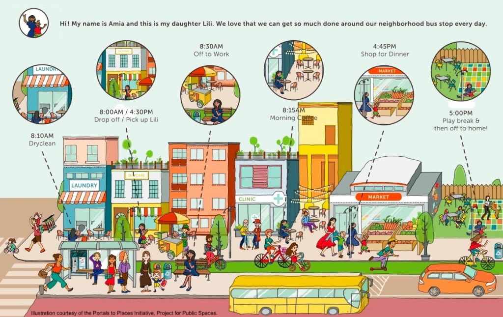 15 minute neighborhood graphic from PPS