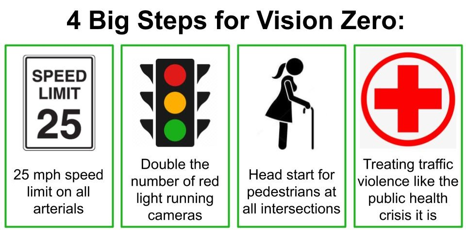 4 Big Steps for Vision Zero