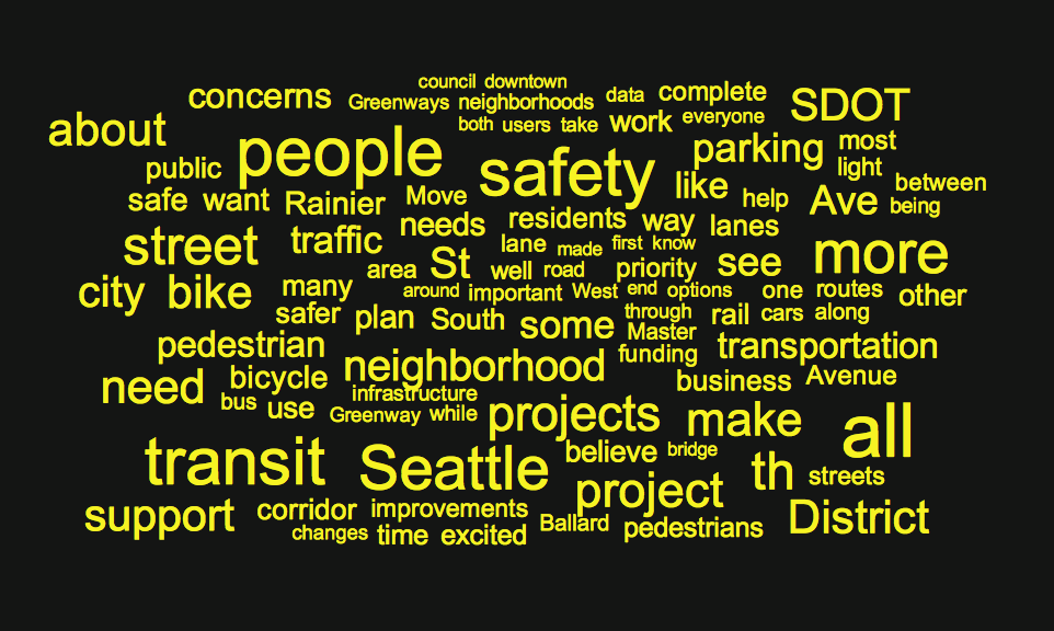 Council Candidate Word Cloud in worditout.com