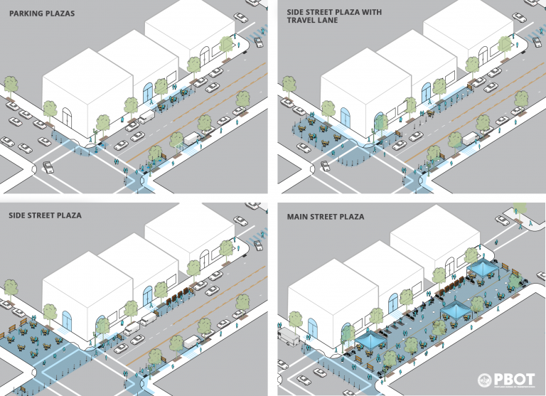 Portland is allowing plazas in different configurations.