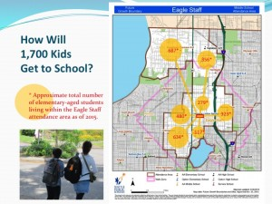Wilson Pacific Safe Route to school