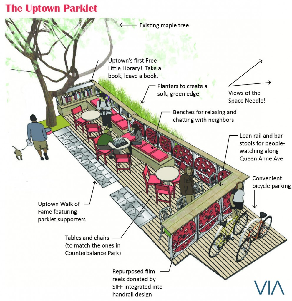 anatomy of a parklet diagram red 2 logo