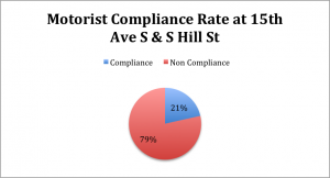 beacon hill compliance